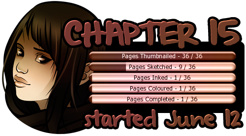 ch15-progress